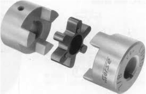 l-series-couplings